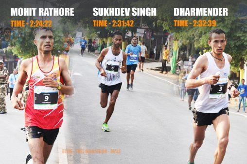 Elite - Vasai-Virar Full Marathon 2019 - Male